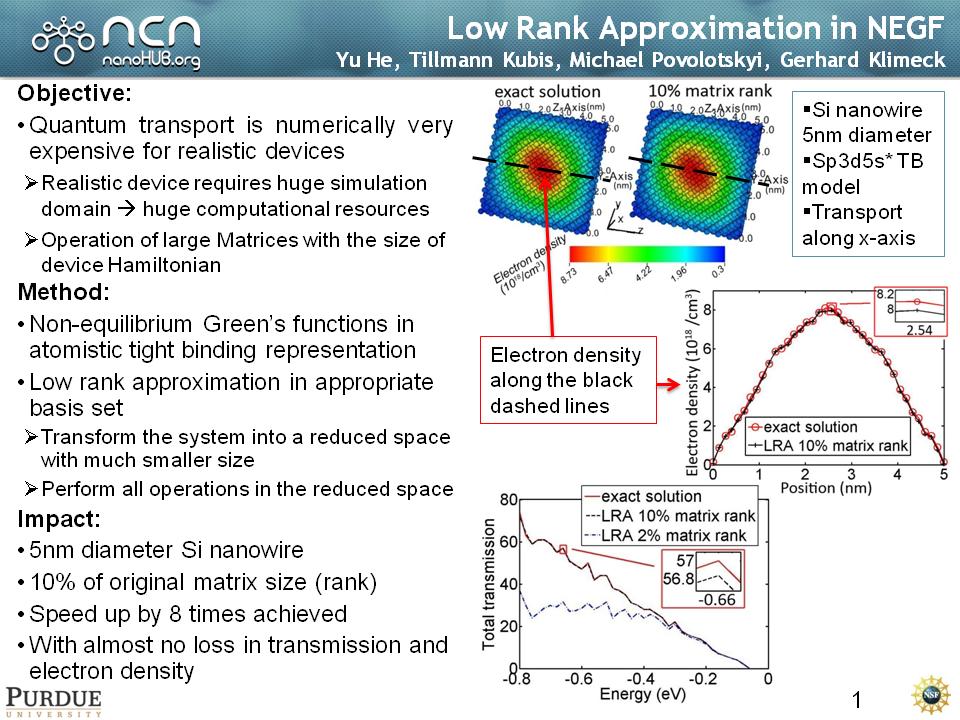 Yu He \\ Member \\ The Nanoelectronic Modeling Group \\ Purdue