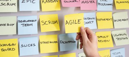 Post it notes detailing Agile practices, such as Agile, Scrum, Development Team, Kanban, Stake Holder, Refinement, etc.