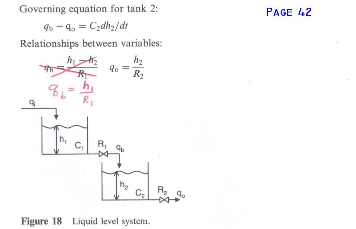 List Of Corrections Problems Block Diagram Reduction In Control System 42 Last Equation
