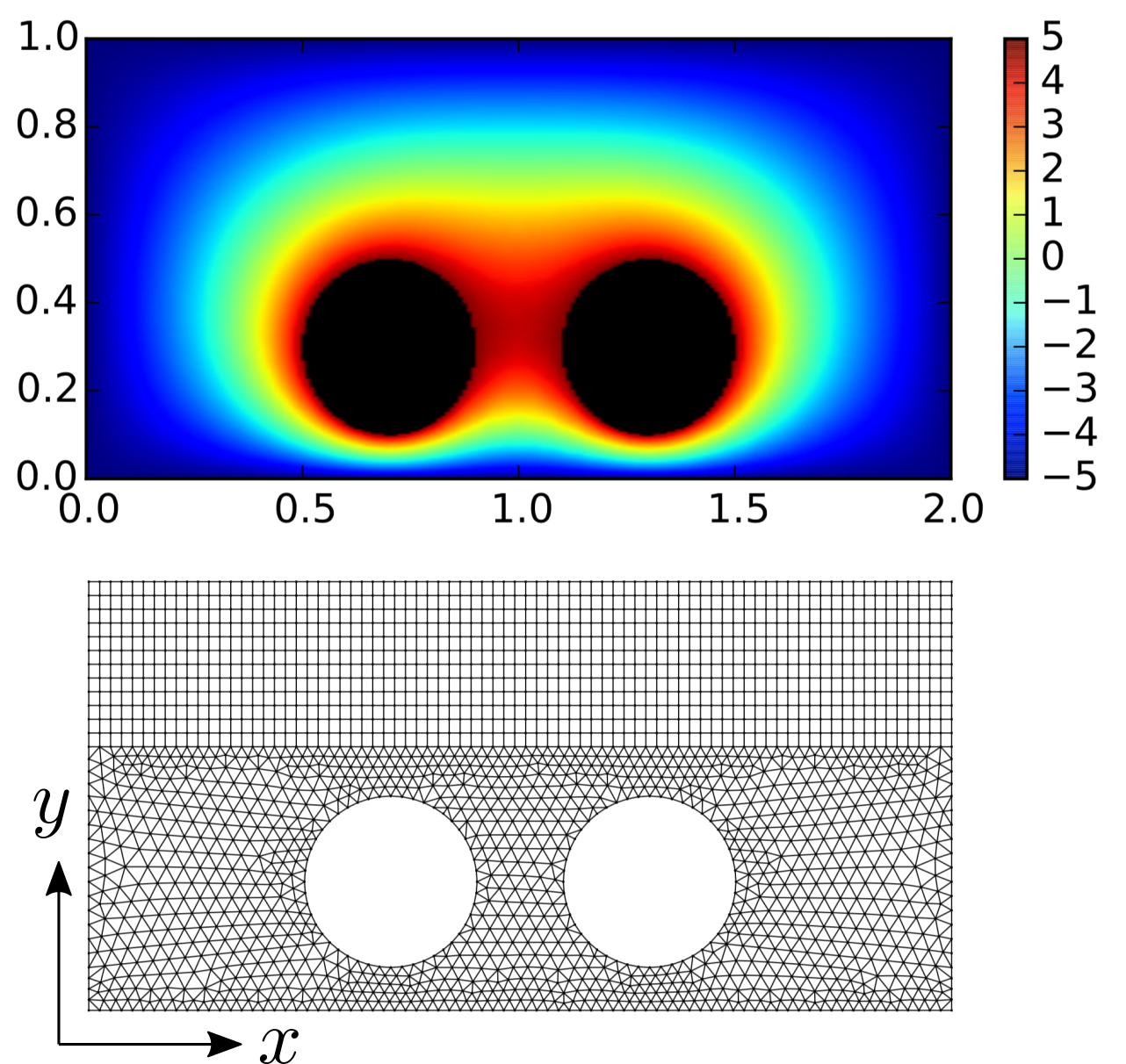 Teaching | Dr  Carlo Scalo's Compressible Flow and Acoustics