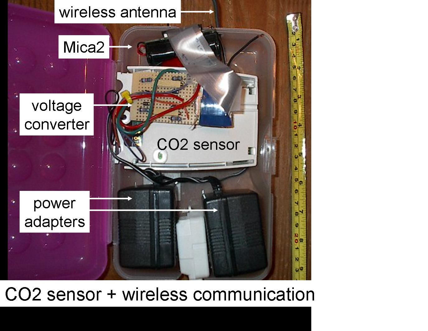 CO2 sensor + wireless